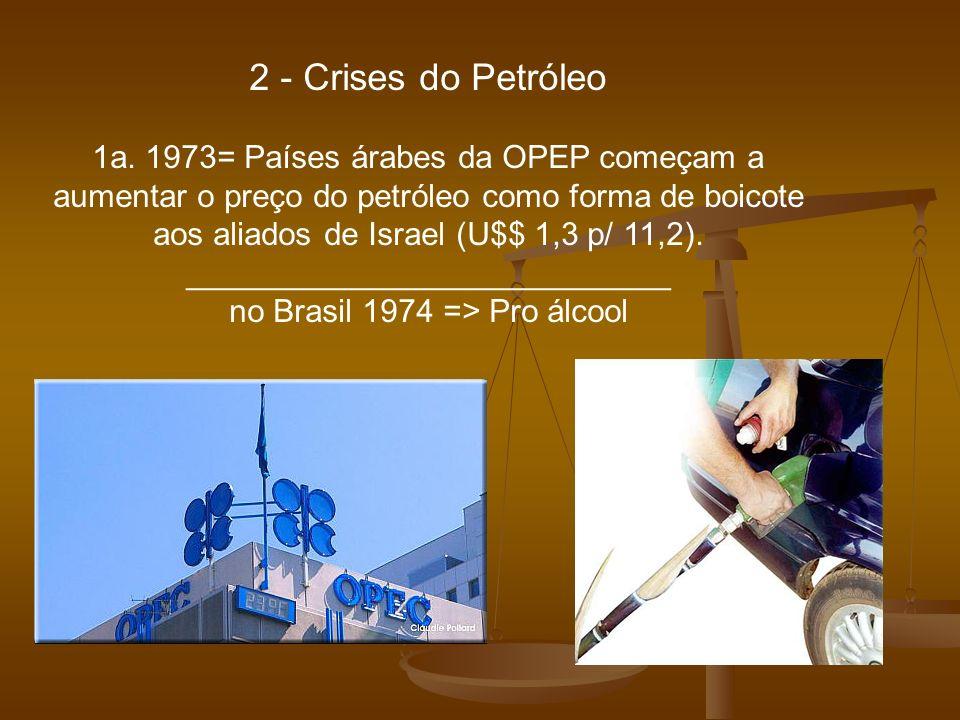 2 - Crises do Petróleo