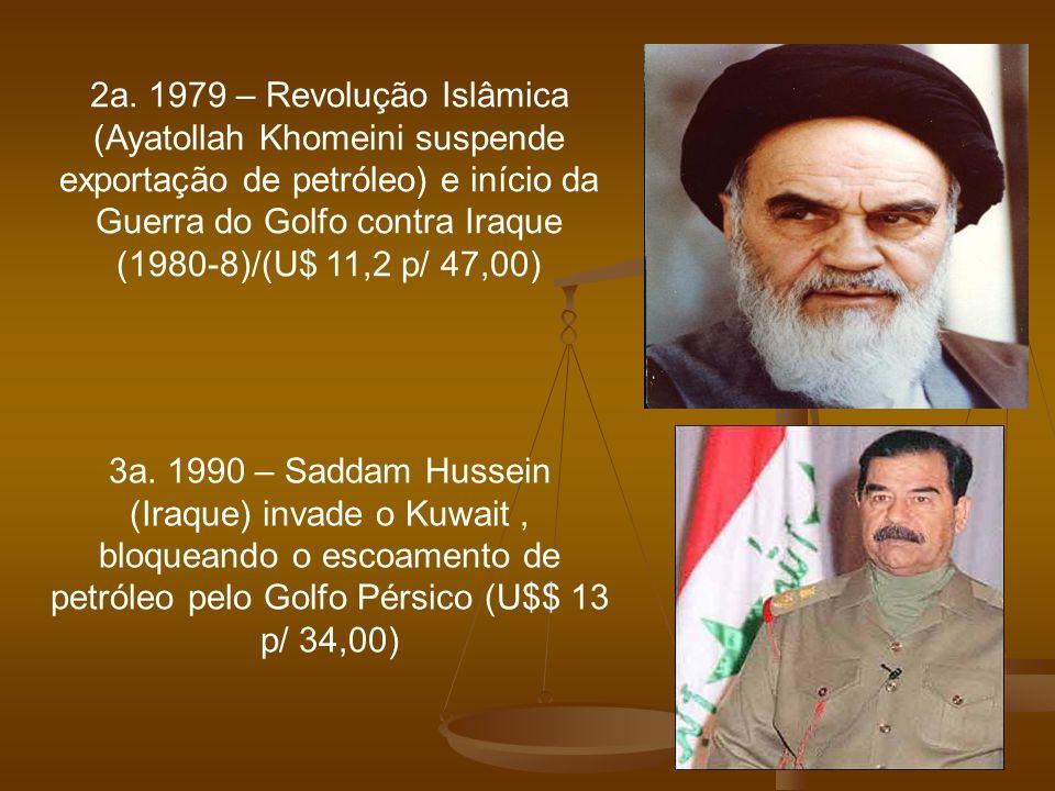 2a. 1979 – Revolução Islâmica (Ayatollah Khomeini suspende exportação de petróleo) e início da Guerra do Golfo contra Iraque (1980-8)/(U$ 11,2 p/ 47,00)