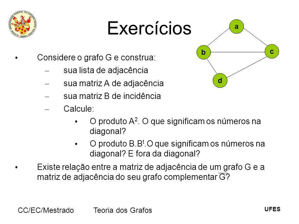 Exercícios Considere o grafo G e construa: sua lista de adjacência