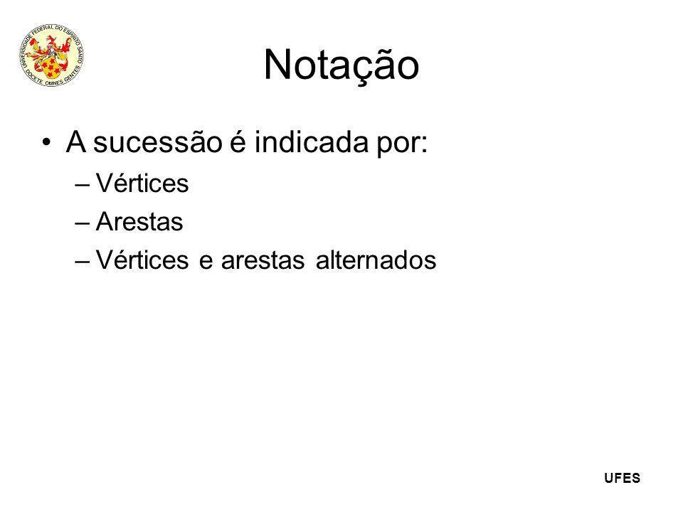 Notação A sucessão é indicada por: Vértices Arestas