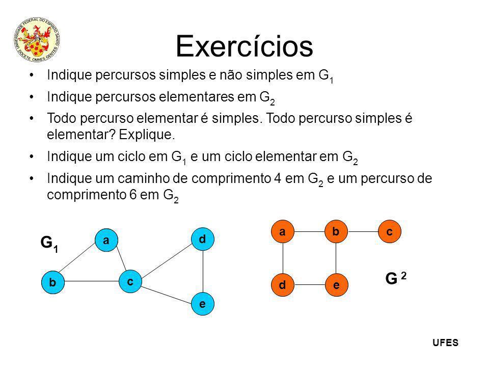 Exercícios G1 2 G2 Indique percursos simples e não simples em G1