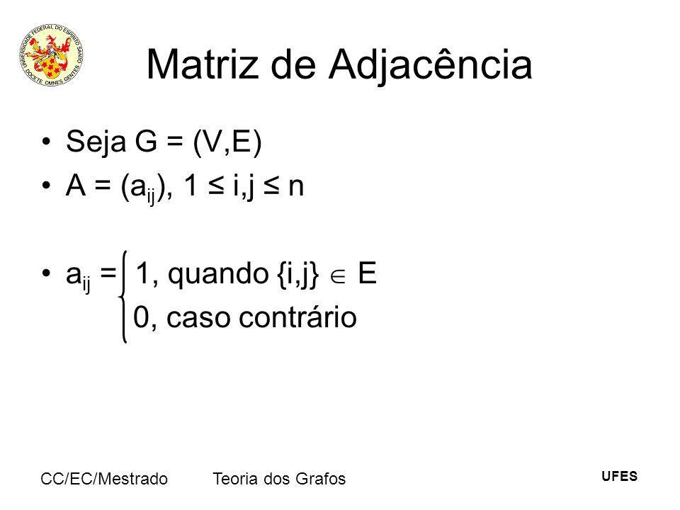 Matriz de Adjacência Seja G = (V,E) A = (aij), 1 ≤ i,j ≤ n