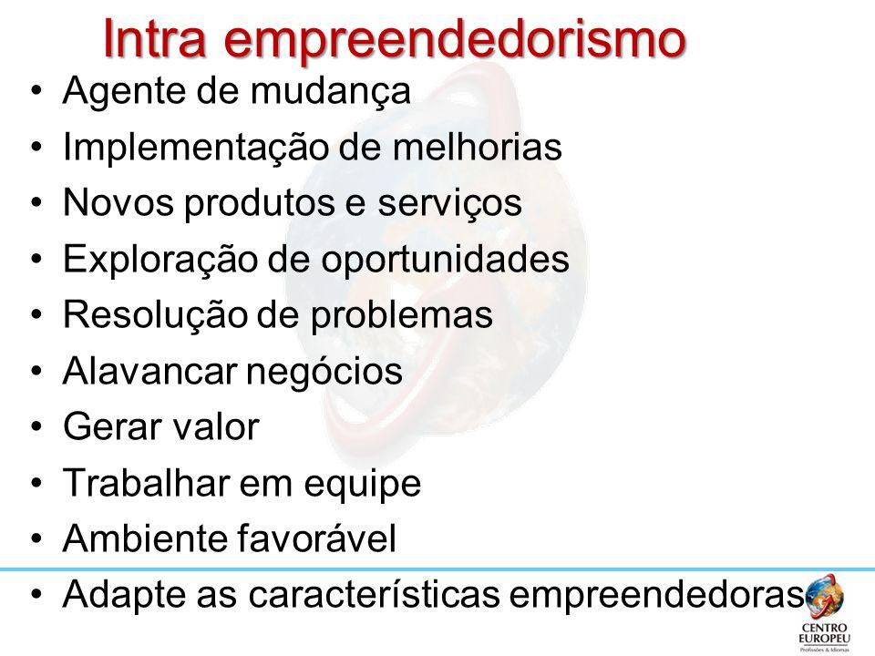 Intra empreendedorismo