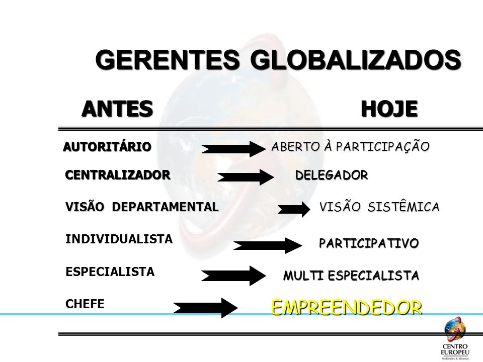 GERENTES GLOBALIZADOS