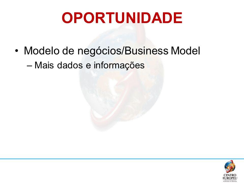OPORTUNIDADE Modelo de negócios/Business Model