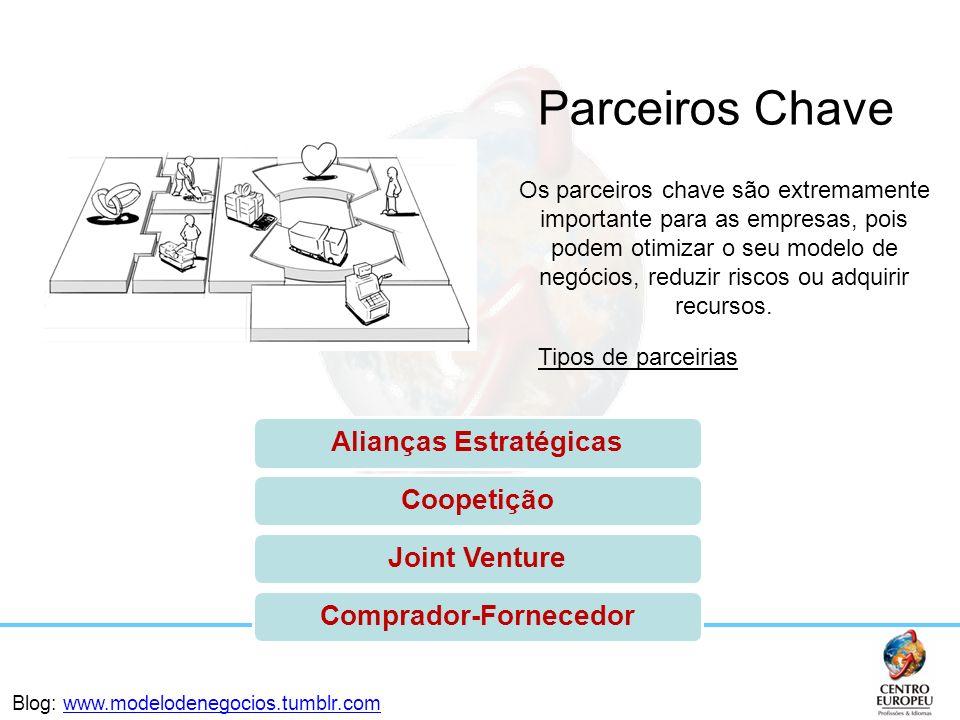 Alianças Estratégicas Comprador-Fornecedor