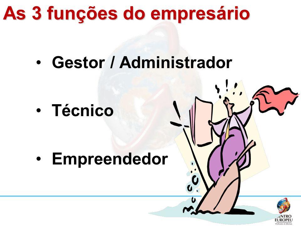 As 3 funções do empresário