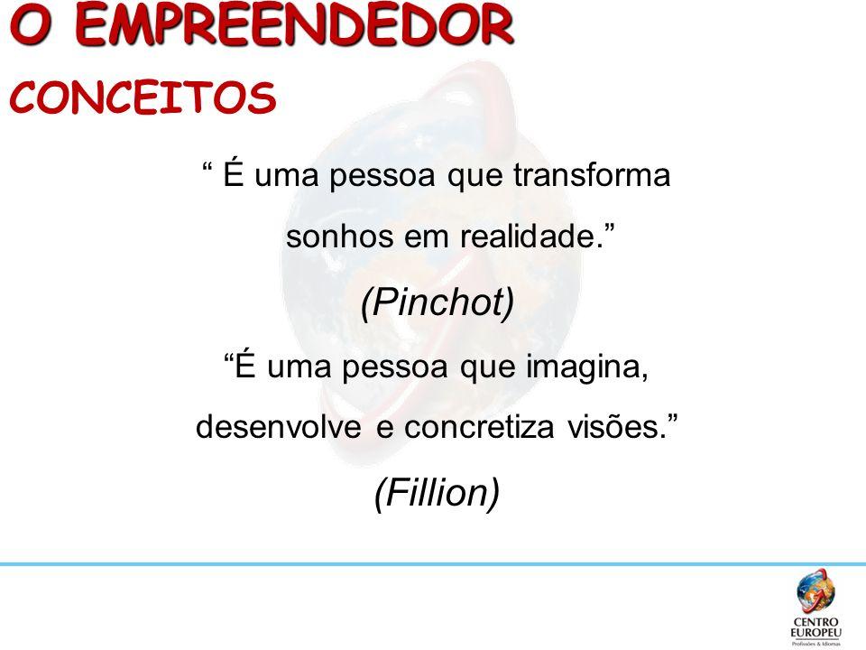 O EMPREENDEDOR CONCEITOS (Pinchot) (Fillion)