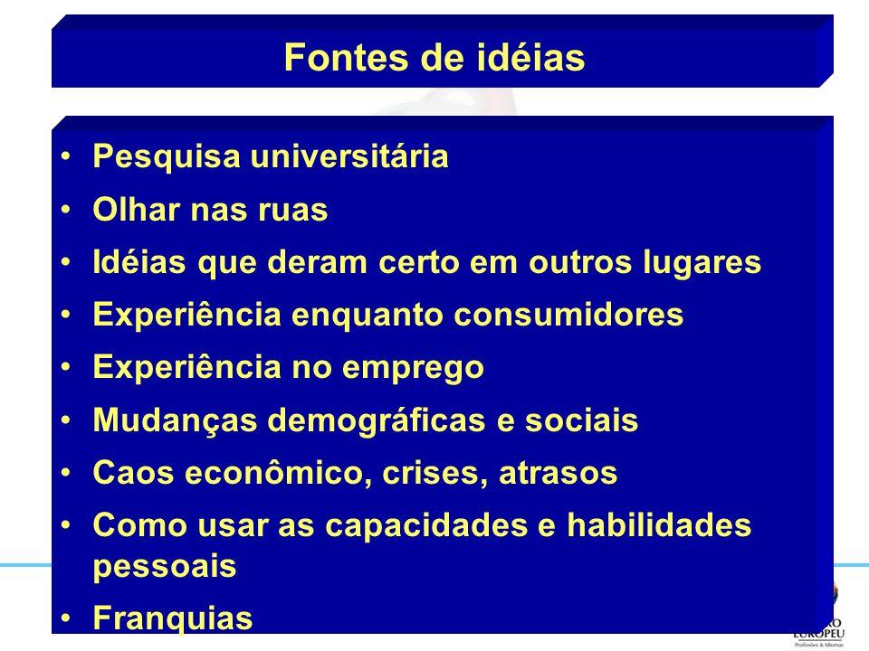 Fontes de idéias Pesquisa universitária Olhar nas ruas