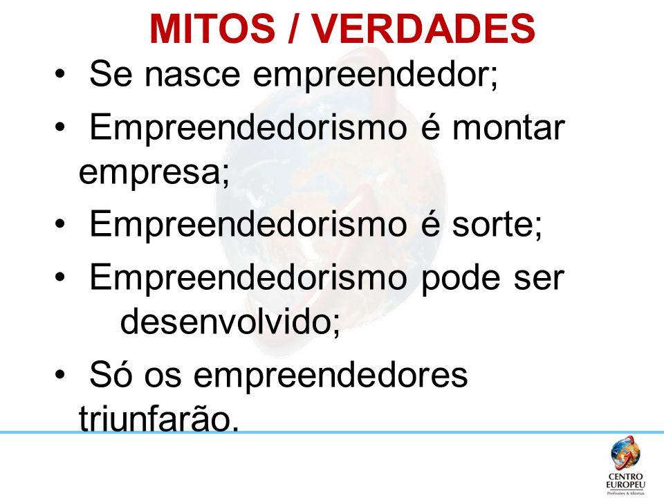 MITOS / VERDADES Se nasce empreendedor;