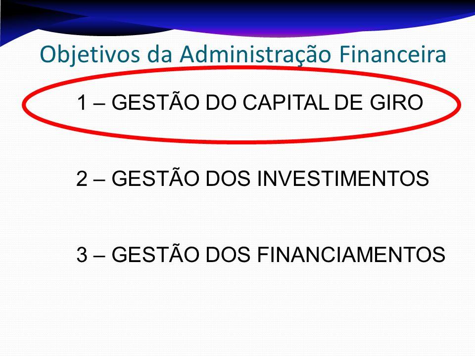 Objetivos da Administração Financeira