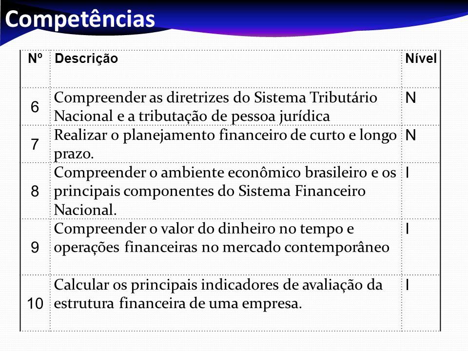 Competências Nº. Descrição. Nível. 6. Compreender as diretrizes do Sistema Tributário Nacional e a tributação de pessoa jurídica.