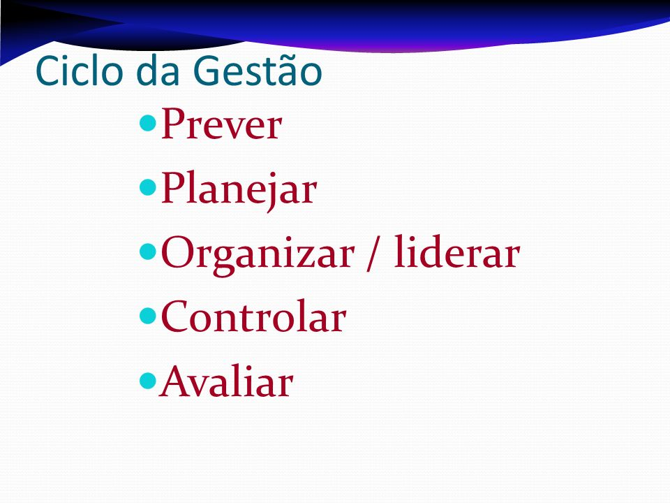 Ciclo da Gestão Prever Planejar Organizar / liderar Controlar Avaliar