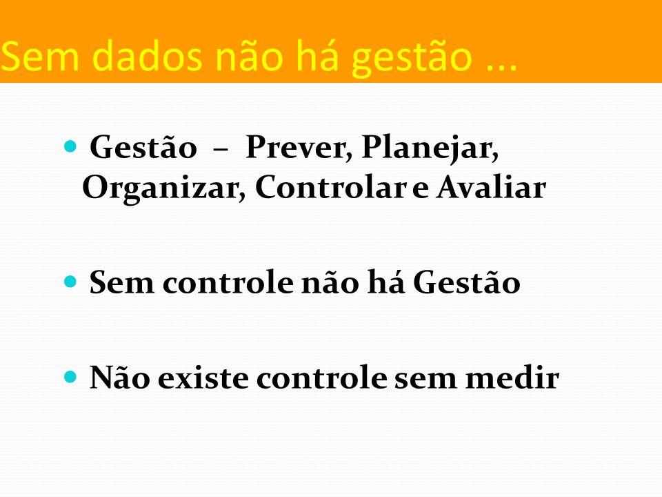 Sem dados não há gestão ... Gestão – Prever, Planejar, Organizar, Controlar e Avaliar. Sem controle não há Gestão.