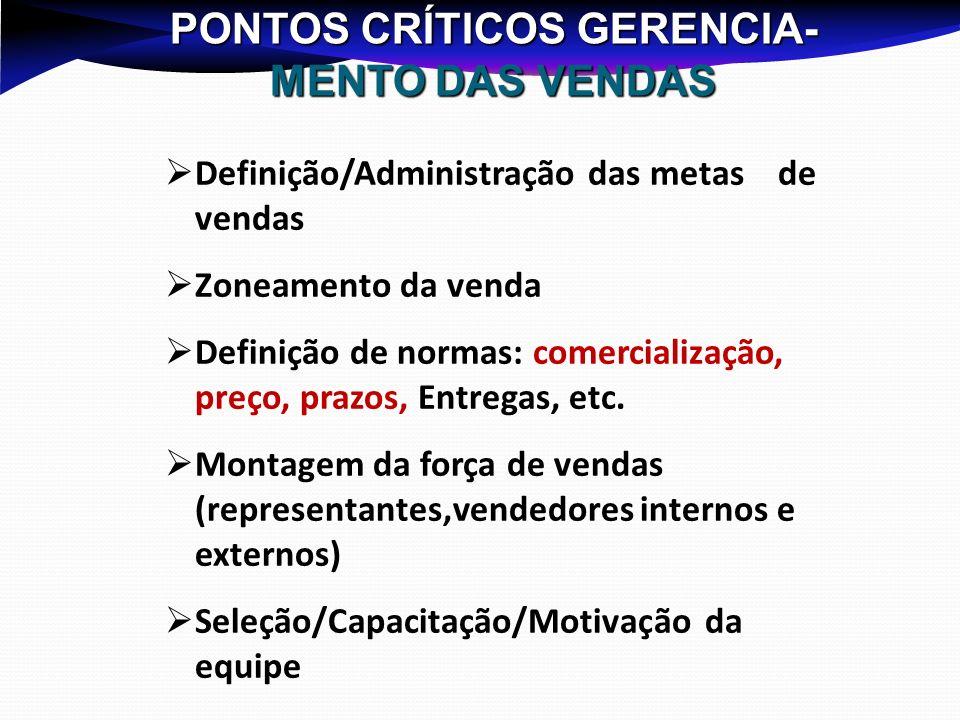 PONTOS CRÍTICOS GERENCIA- MENTO DAS VENDAS