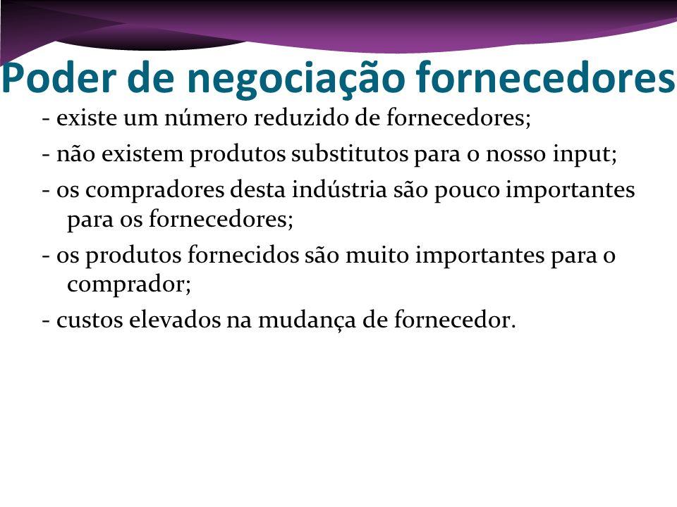 Poder de negociação fornecedores