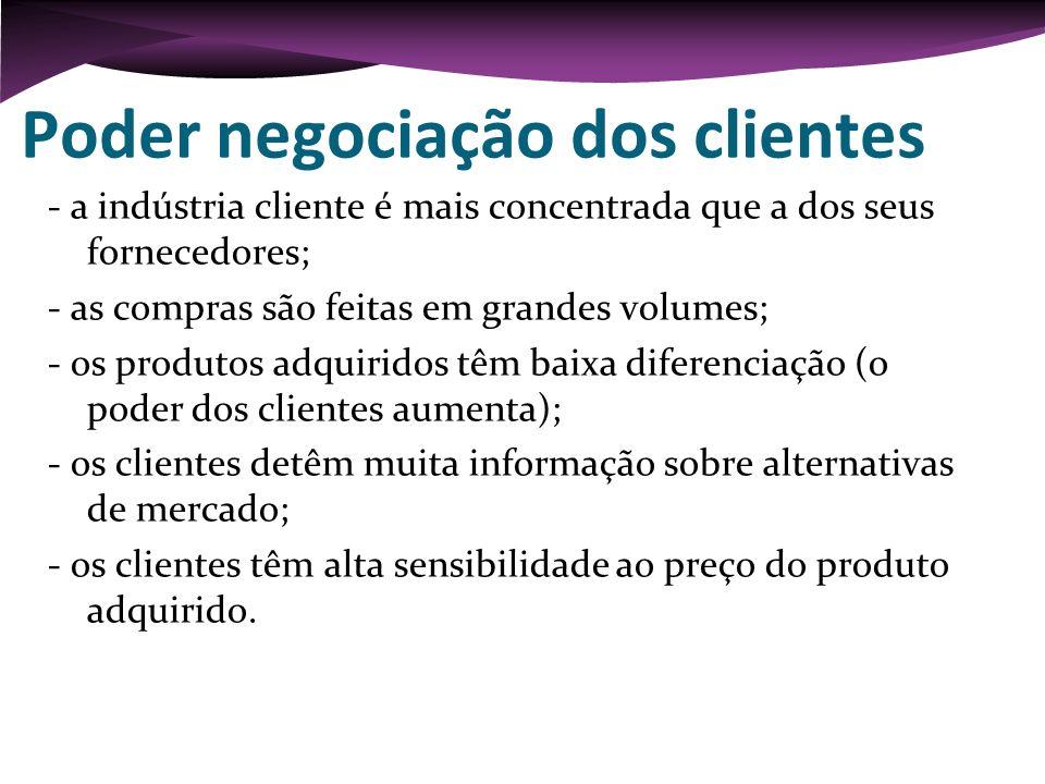 Poder negociação dos clientes