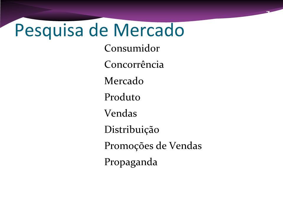 Pesquisa de Mercado Consumidor Concorrência Mercado Produto Vendas