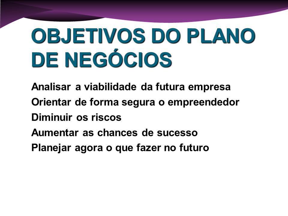 OBJETIVOS DO PLANO DE NEGÓCIOS