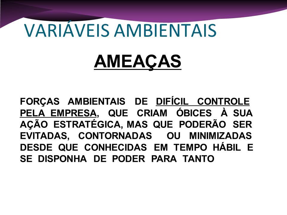 VARIÁVEIS AMBIENTAIS AMEAÇAS