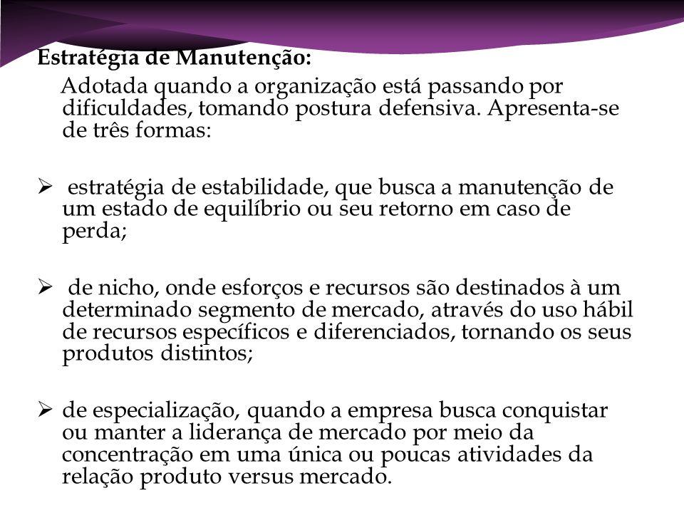 Estratégia de Manutenção: