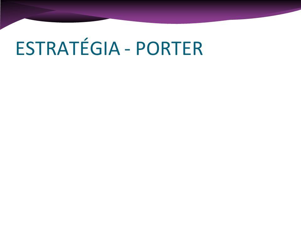 ESTRATÉGIA - PORTER