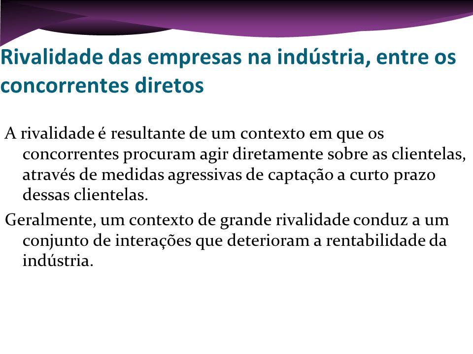 Rivalidade das empresas na indústria, entre os concorrentes diretos