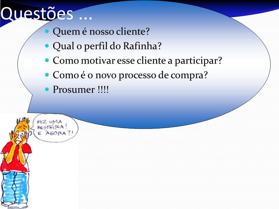 Questões ... Quem é nosso cliente Qual o perfil do Rafinha