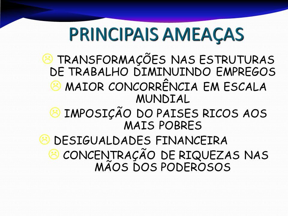 PRINCIPAIS AMEAÇAS TRANSFORMAÇÕES NAS ESTRUTURAS DE TRABALHO DIMINUINDO EMPREGOS. MAIOR CONCORRÊNCIA EM ESCALA MUNDIAL.
