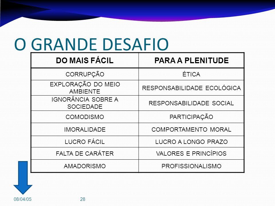 O GRANDE DESAFIO DO MAIS FÁCIL PARA A PLENITUDE CORRUPÇÃO ÉTICA