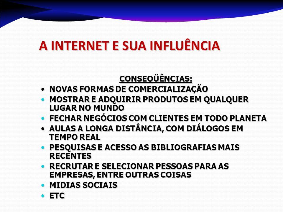 A INTERNET E SUA INFLUÊNCIA