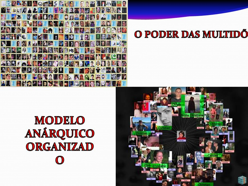 MODELO ANÁRQUICO ORGANIZADO