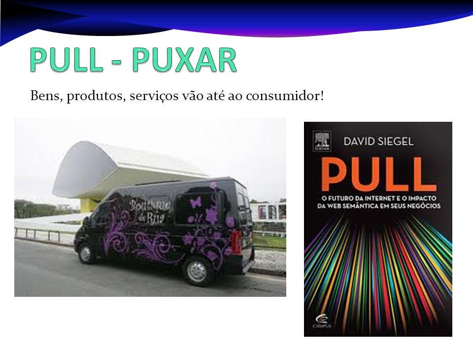 PULL - PUXAR Bens, produtos, serviços vão até ao consumidor!