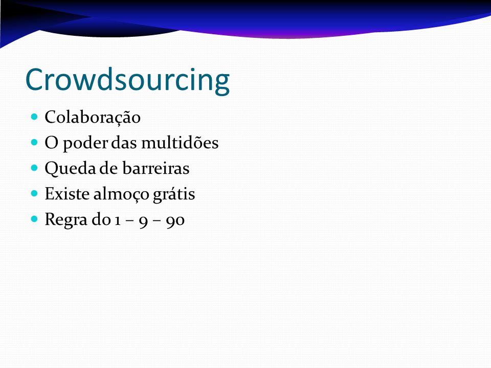 Crowdsourcing Colaboração O poder das multidões Queda de barreiras