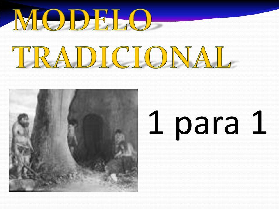MODELO TRADICIONAL 1 para 1