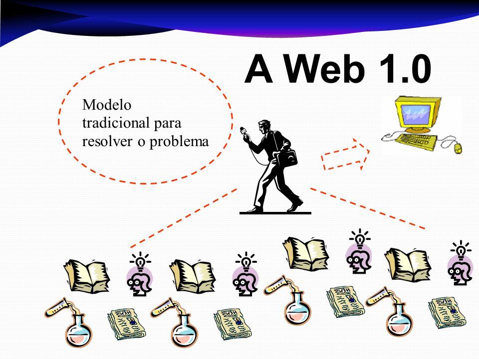 A Web 1.0 Modelo tradicional para resolver o problema