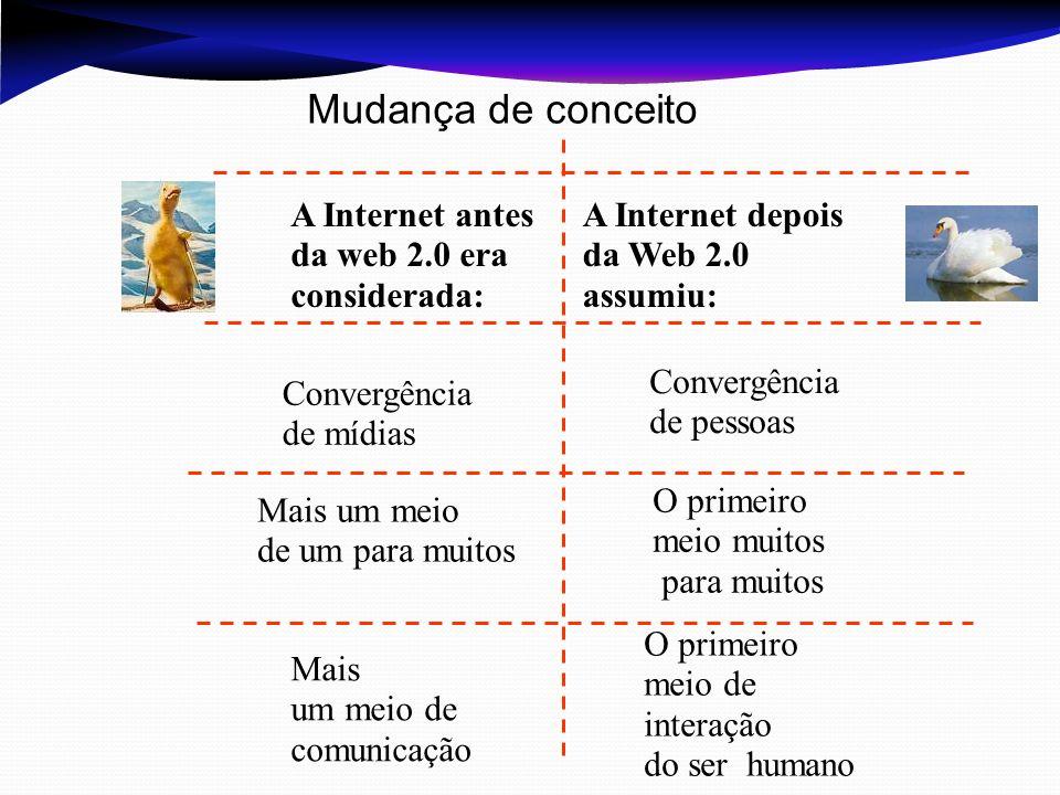 Mudança de conceito A Internet antes da web 2.0 era considerada: