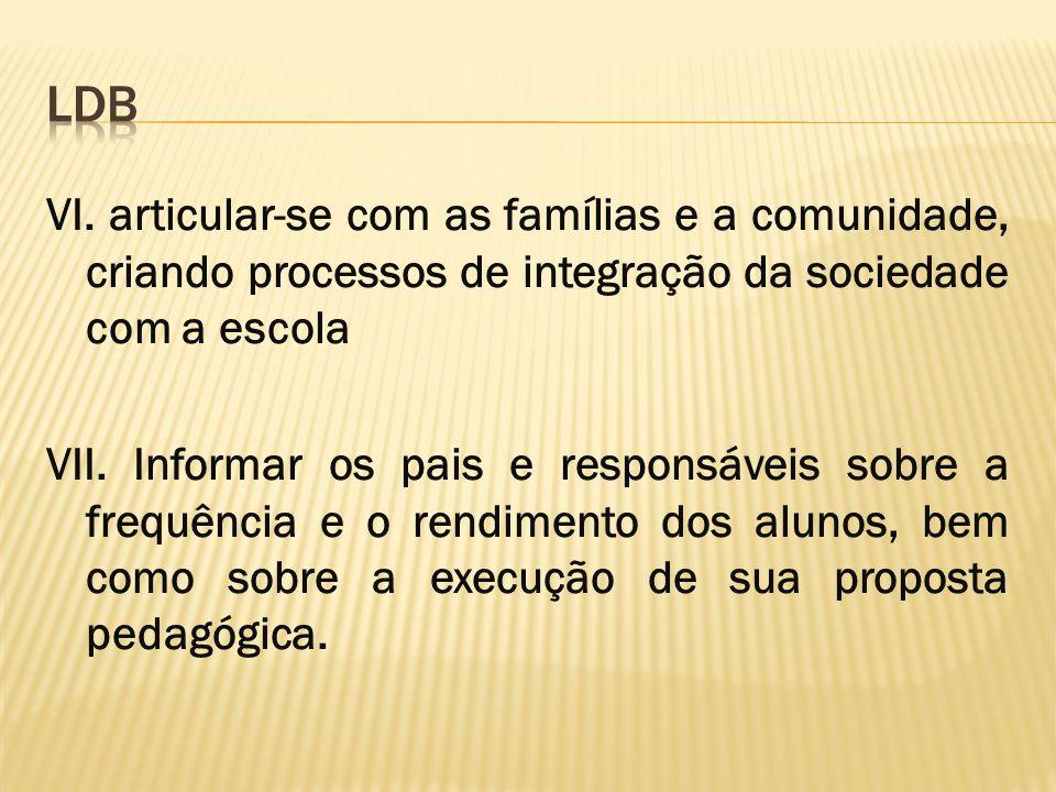 LDB VI. articular-se com as famílias e a comunidade, criando processos de integração da sociedade com a escola.