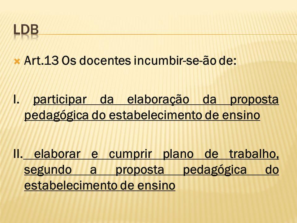 LDB Art.13 Os docentes incumbir-se-ão de: