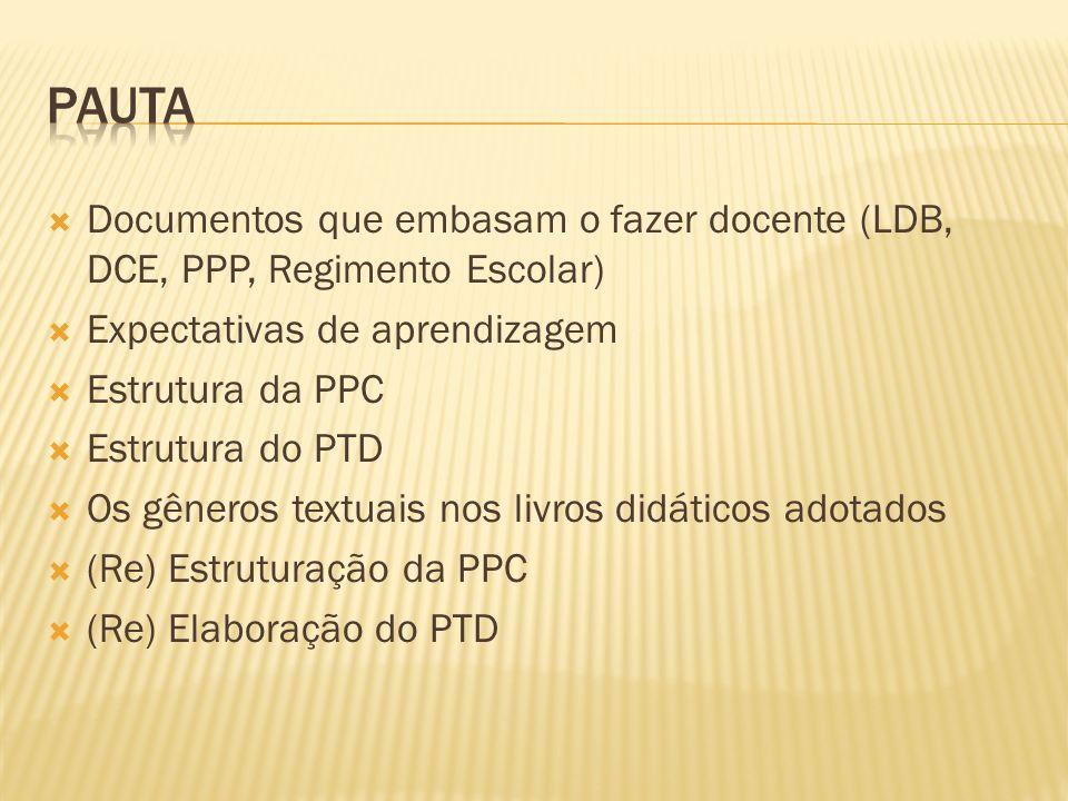 Pauta Documentos que embasam o fazer docente (LDB, DCE, PPP, Regimento Escolar) Expectativas de aprendizagem.
