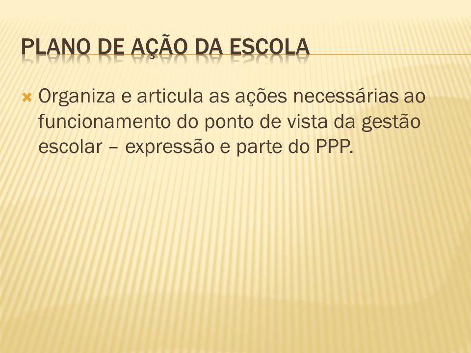 PLANO DE AÇÃO DA ESCOLA Organiza e articula as ações necessárias ao funcionamento do ponto de vista da gestão escolar – expressão e parte do PPP.