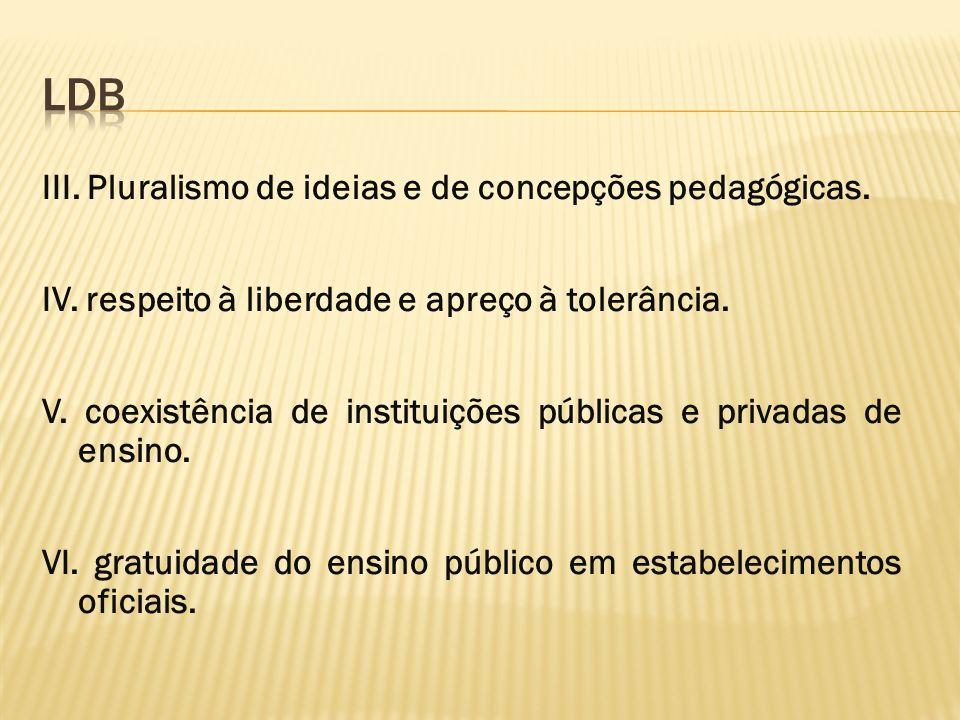 LDB III. Pluralismo de ideias e de concepções pedagógicas.
