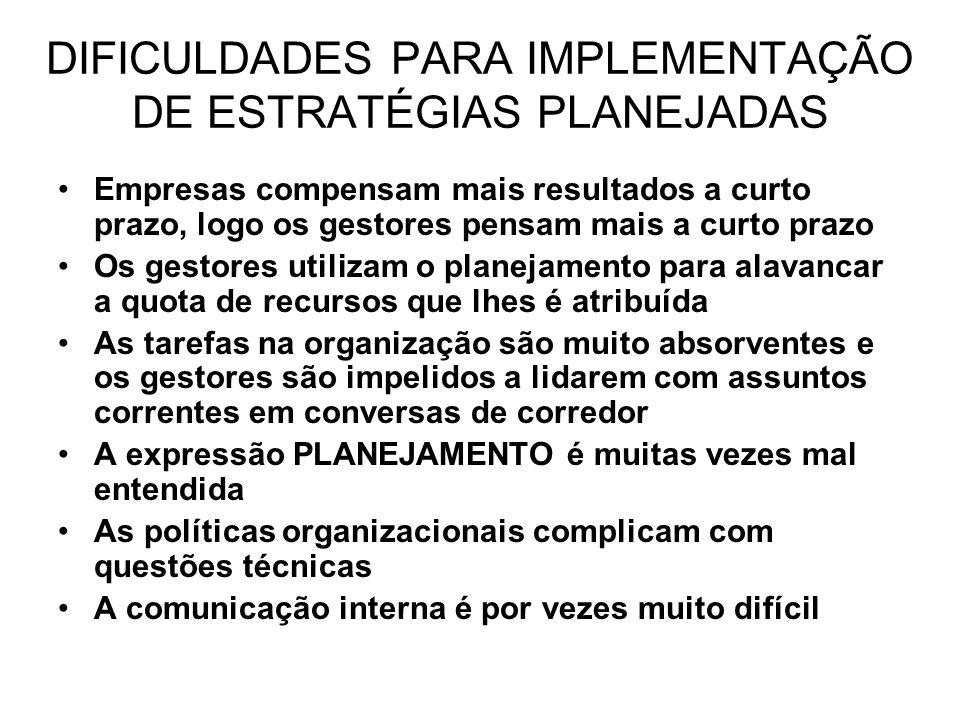 DIFICULDADES PARA IMPLEMENTAÇÃO DE ESTRATÉGIAS PLANEJADAS