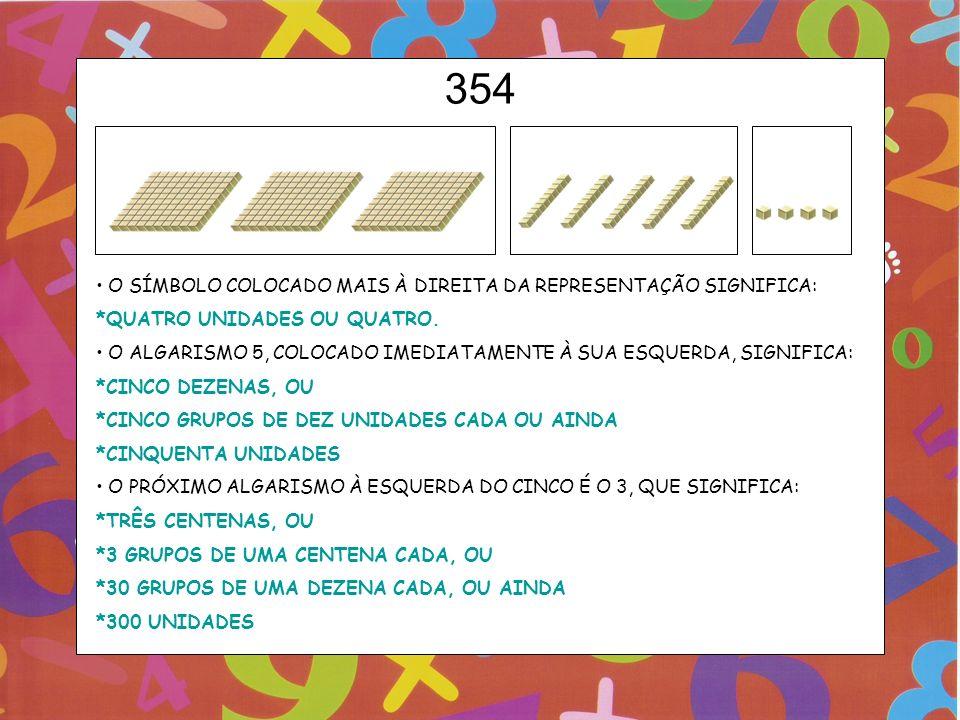 354 O SÍMBOLO COLOCADO MAIS À DIREITA DA REPRESENTAÇÃO SIGNIFICA: