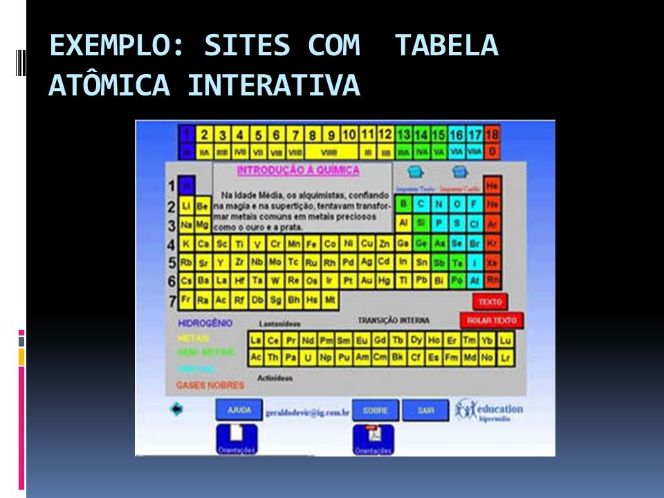 EXEMPLO: SITES COM TABELA ATÔMICA INTERATIVA