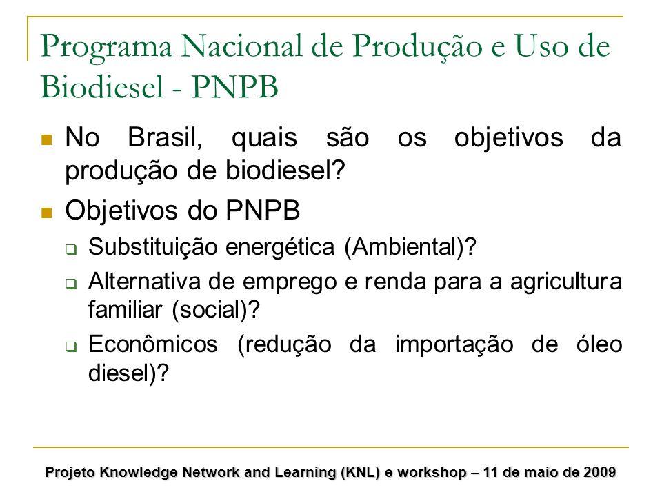 Programa Nacional de Produção e Uso de Biodiesel - PNPB