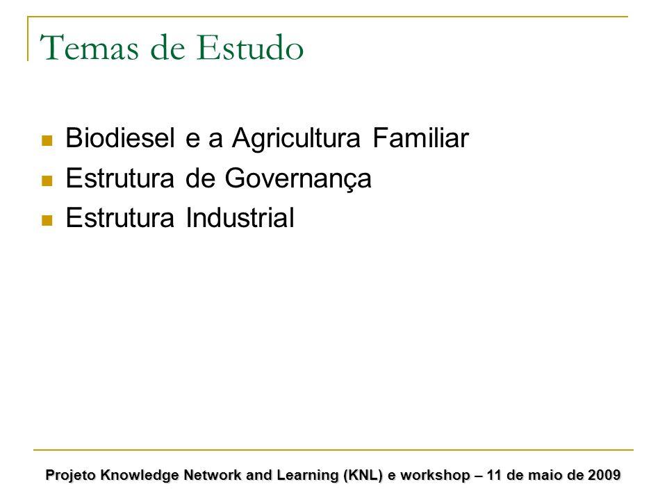 Temas de Estudo Biodiesel e a Agricultura Familiar