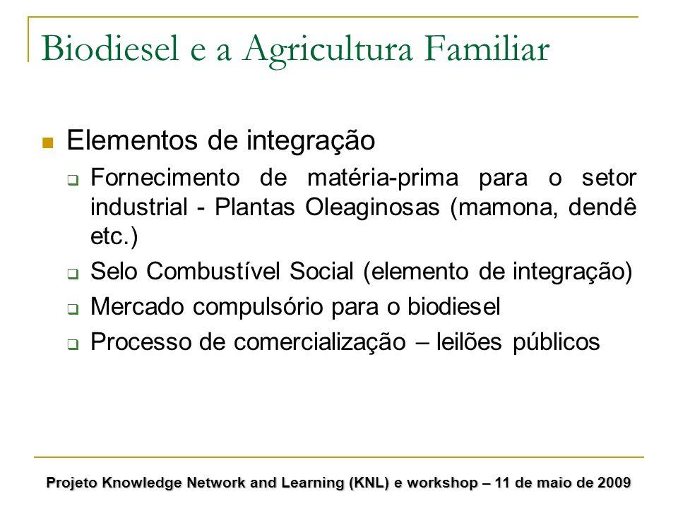 Biodiesel e a Agricultura Familiar