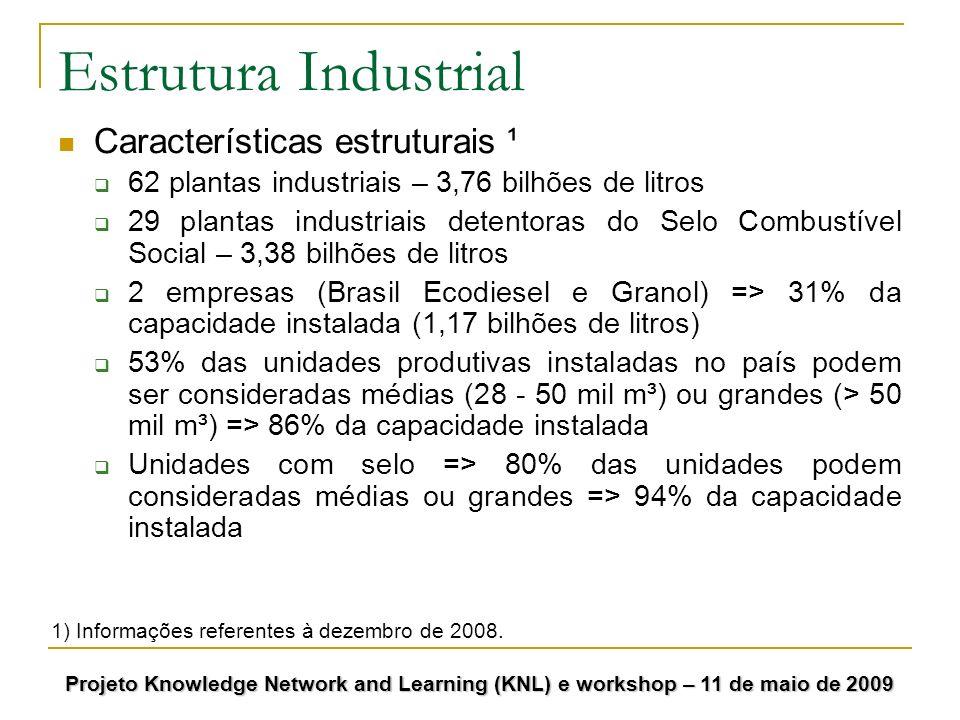Estrutura Industrial Características estruturais ¹