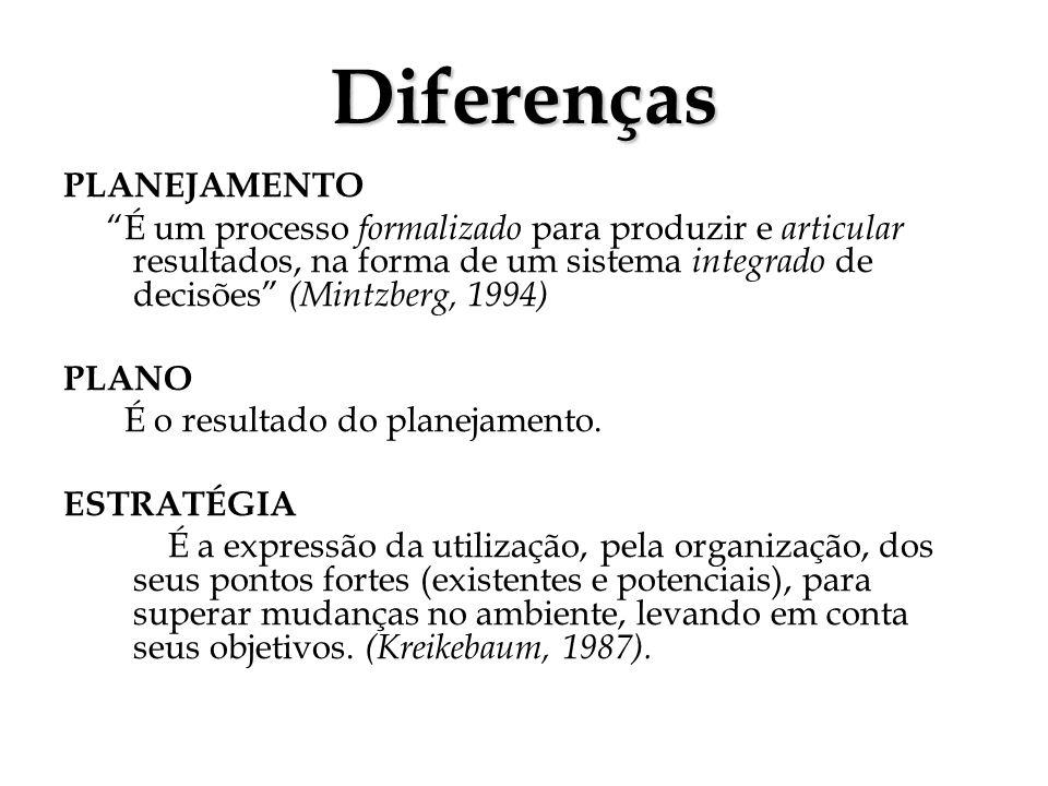 Diferenças PLANEJAMENTO